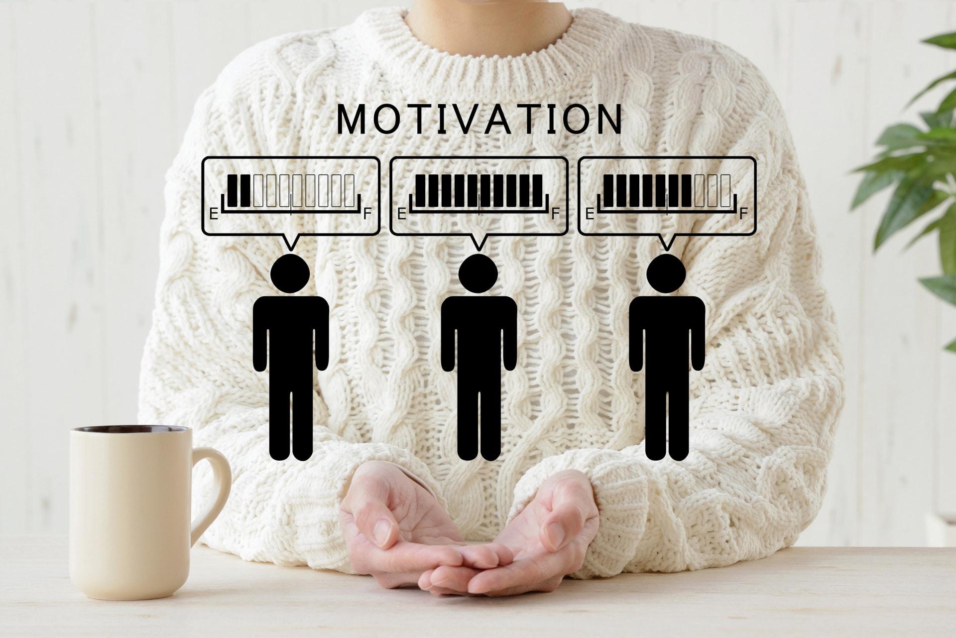 モチベーションの文字、人型のピクトグラム、セーターを着た女性