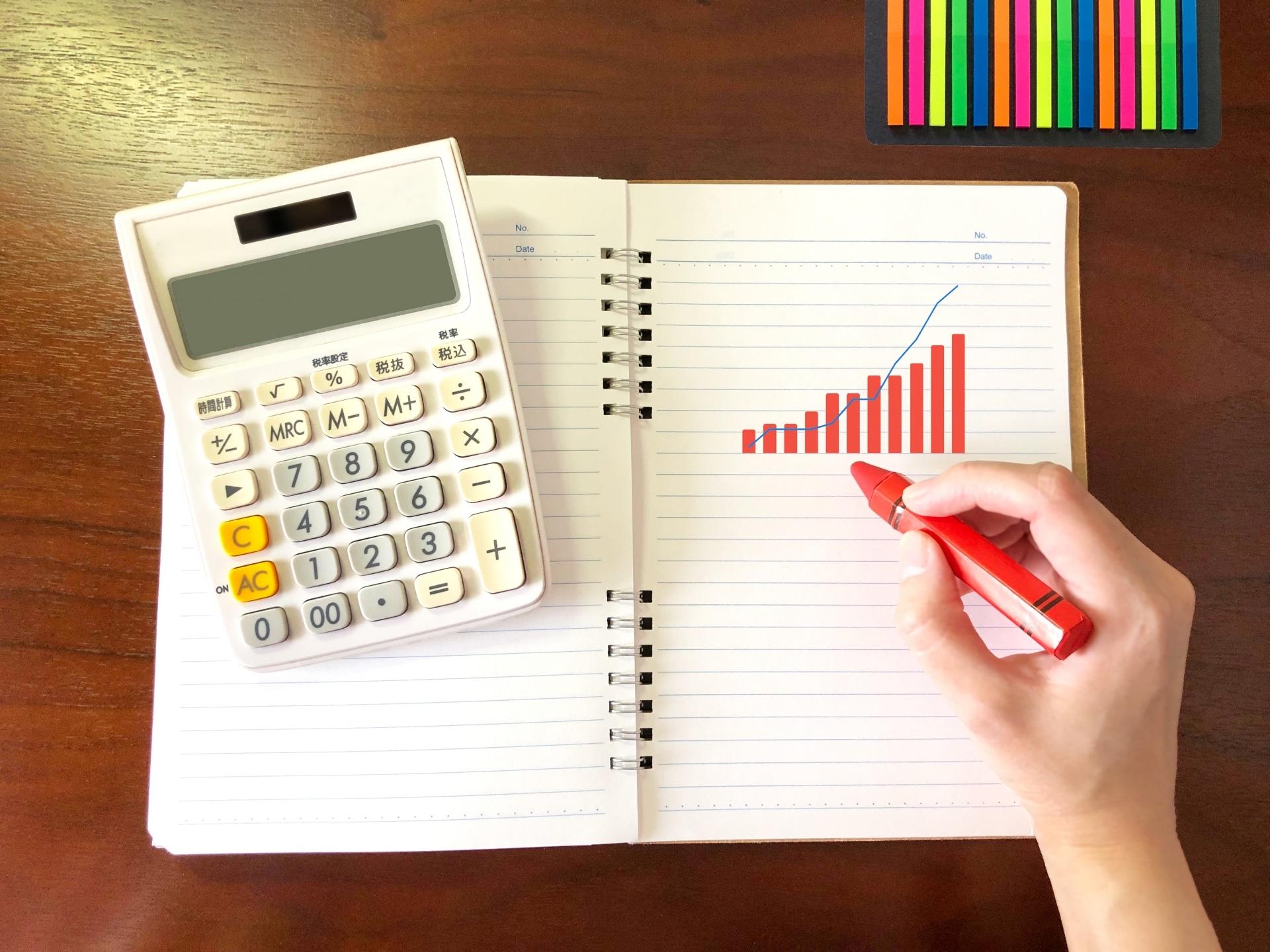 電卓とグラフ