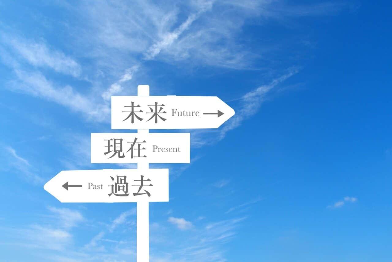 現在と過去と未来の標識
